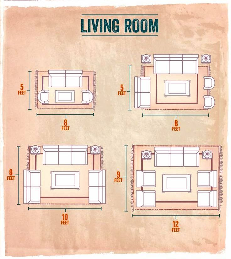 The layout of your rug is an important detail many homeowners forget. It's not simply about whether the rug fits in your living room. it's also about how the rug fits with the furniture as well.